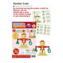 Number scale